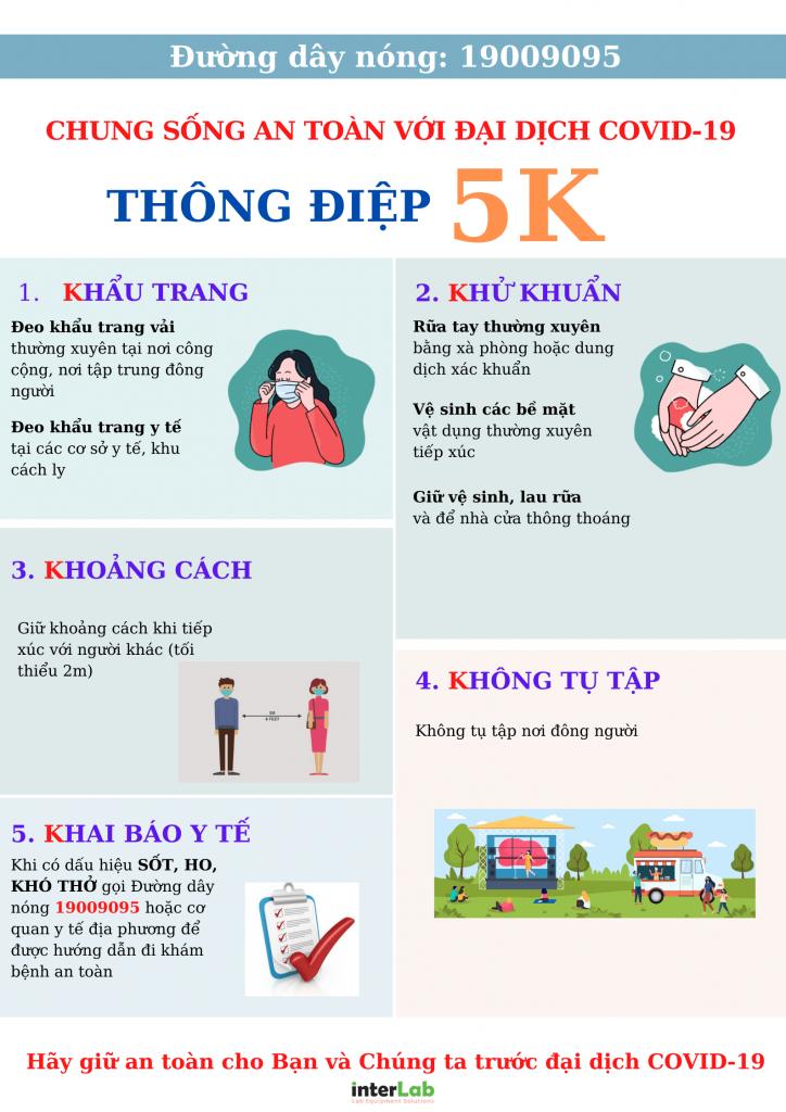 bo-y-te-khuyen-cao-thong-diep-5k-phong-chong-dich-benh